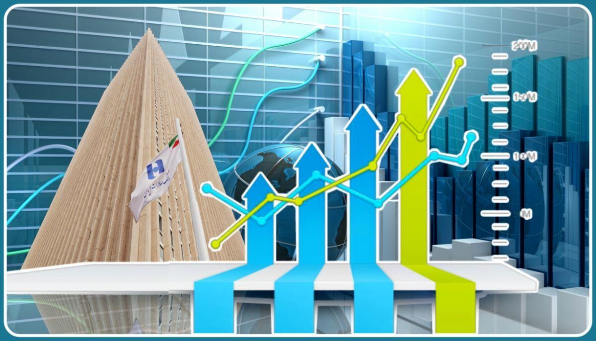رشد ١٠٥ درصدی سود عملیاتی بانک صادرات در فروردین ماه نسبت به مدت مشابه سال گذشته