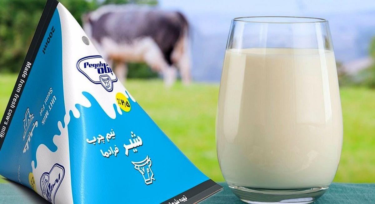 میزان شیر مورد نیاز برای افراد مختلف