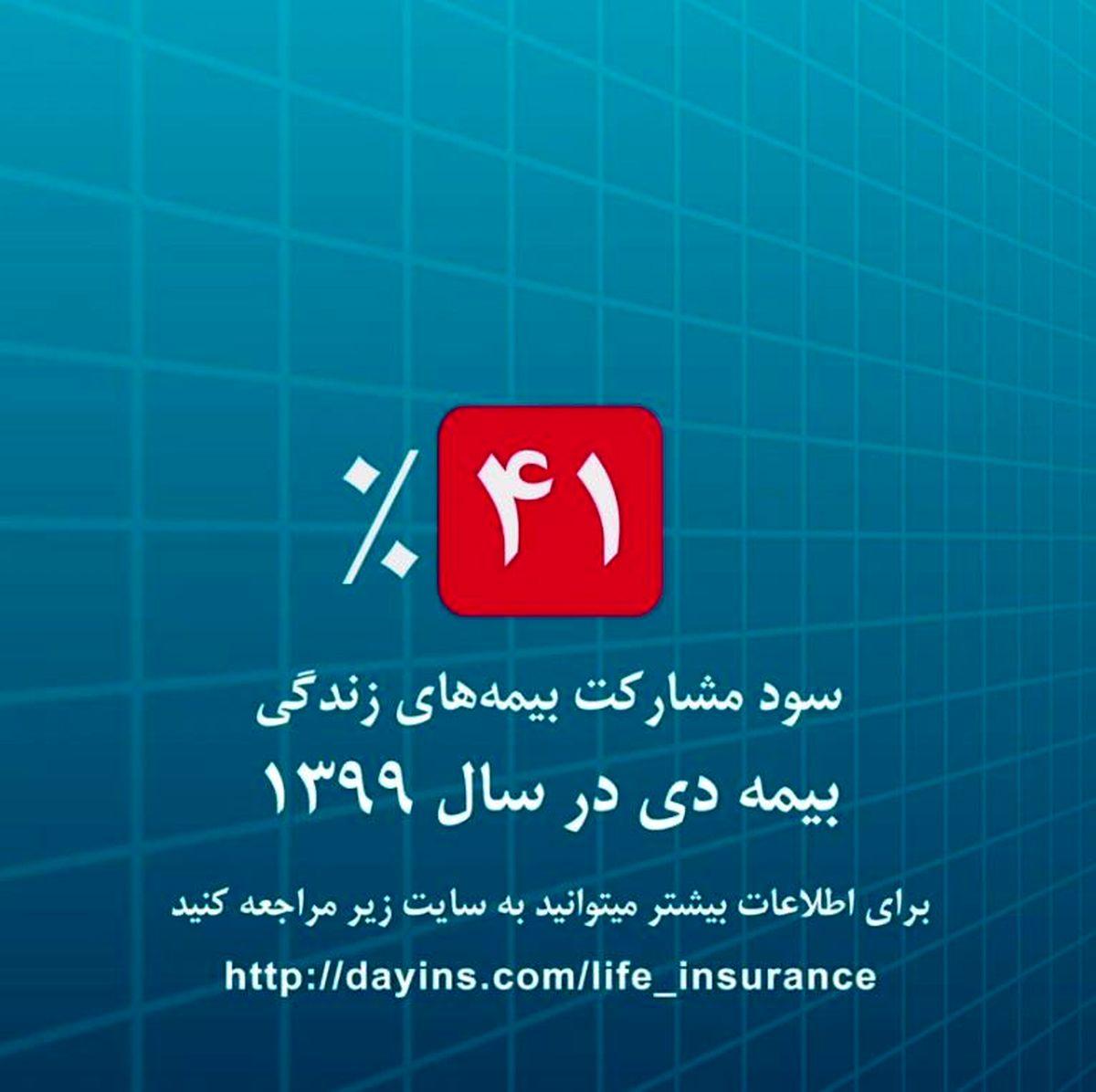 بیمه های زندگی بیمه دی سودآورتر از همیشه/ تحقق ٤١ درصدی سود مشارکت در منافع